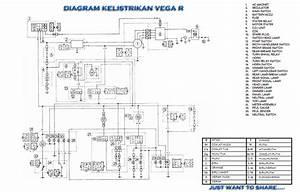 Wiring Diagram Kelistrikan Honda Verza