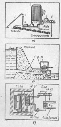 Электростанция в спичечном коробке