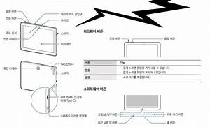 Samsung Galaxy Tab Advanced 2 Manual Leaks Out  Sketches Too