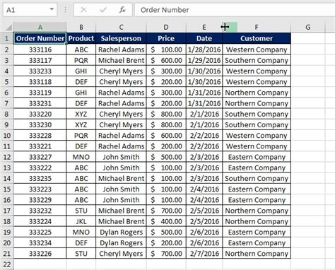 learn excel pivot tables excel pivot table tips refreshing the table after source