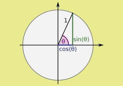 contoh soal integral tak tentu  fungsi aljabar
