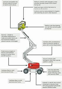 Mobile Elevating Work Platforms
