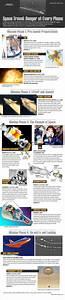 Dangers of Spaceflight (Infographic) | Space Exploration ...