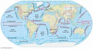 Movement Of Ocean Water