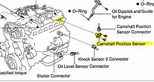 Where Is Camshaft Position Sensor Located In 1999 Sc300