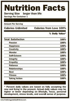 nutrition facts label nutrition facts template
