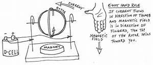 Electronics Fundamentals  Dc Motor