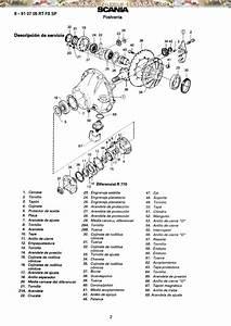 Scania Manual