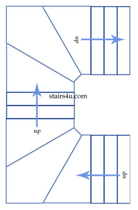 shaped winder stairs designs