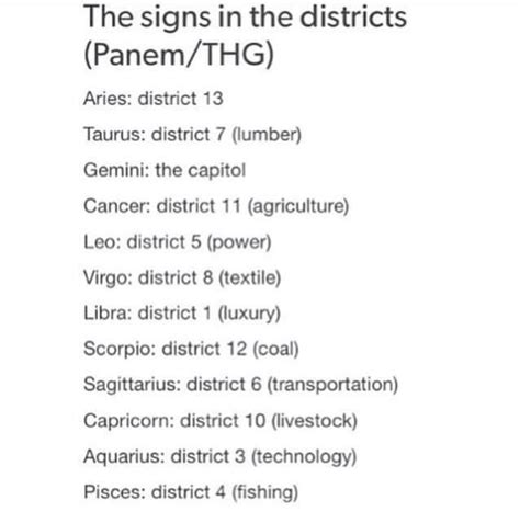 what does the hunger sign the signs in the districts zodiac signs tumblr