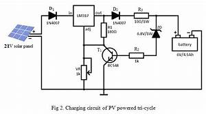 Design And Implementation Of A Pv Powered Tri