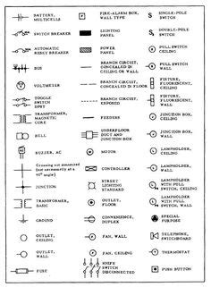 mechanical drawing symbols from mechanical engineering dimensioning and tolerancing home