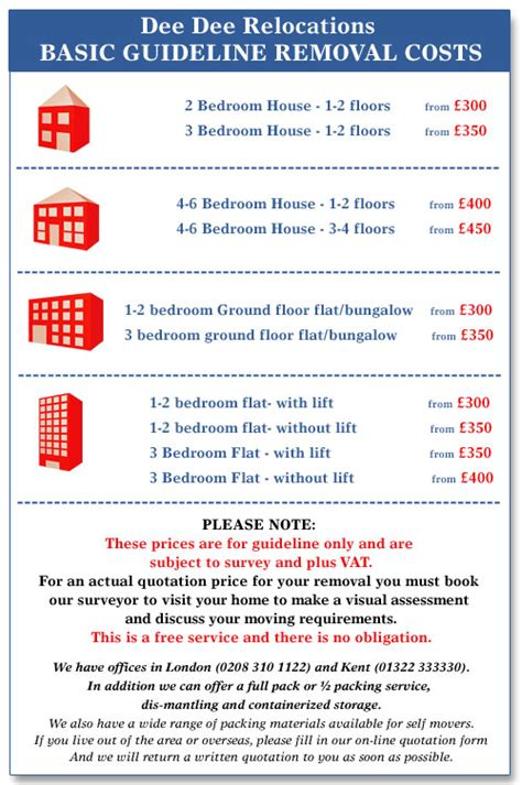 bureau price cost of moving house in kent essex surrey relocations