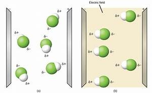 10 8  Electronegativity And Polarity  Why Oil And Water