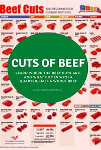 Beef-cuts-clover-meadows-beef