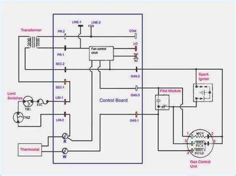 Basic Furnace Wiring by Furnace Wiring Diagrams Wiring Diagram