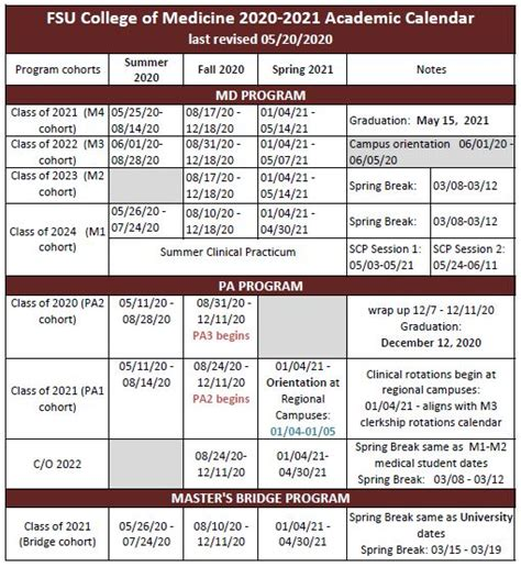 Fsu 2022 Academic Calendar.F S U S C H O O L C A L E N D A R 2 0 2 1 2 0 2 2 Zonealarm Results