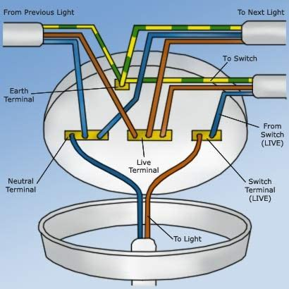 Secret Diagram This House Light Switch Wiring