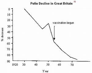 Vaccination Assault on The Species--Patrick Rattigan ND