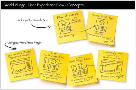 ux design portfolio scabs flaking ux designer portfolio