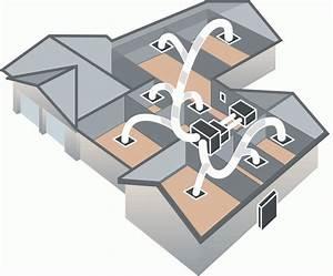 Air Conditioning Services Camden   Campbelltown