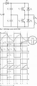 Current And Voltage Waveforms Of Half Bridge Inverter