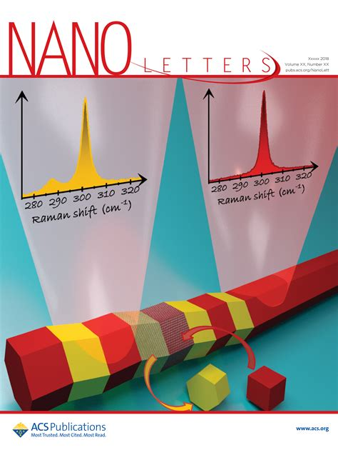 Nano Letters Cover Letter by Germanium Nanowires With Two Phases Make It To The