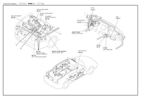 mazda keyless wiring diagrams auto diagram mazda auto