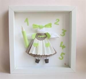 Cadre Chambre Fille : cadre photo pour chambre de bebe ~ Nature-et-papiers.com Idées de Décoration