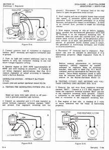 Voltage Regulator And Generator Troubleshooting