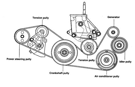 hyundai xg   serpentine belt diagram