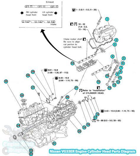 Nissan Frontier Cylinder Head Parts Diagram Vger Engine