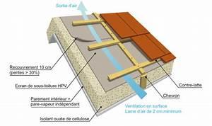 Isolant Mince Sous Toiture : isolation toiture et combles perdus champigny sur marne ~ Edinachiropracticcenter.com Idées de Décoration
