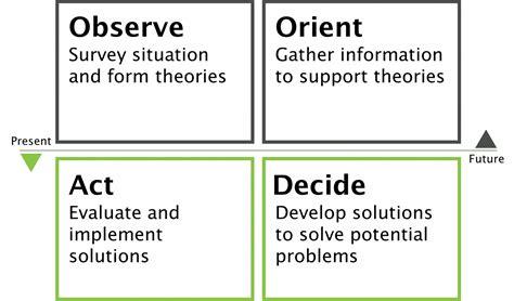 scenario planning-scenario planning consultants-scenario planning consulting-scenario planning ...