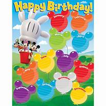 HD Wallpapers Birthday Chart Classrooms Free Printable