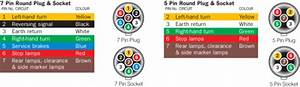 7 Pin Round Trailer Wiring Diagram Australia Wiring Diagram