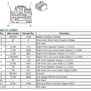 Chevy Cobalt Radio Wiring Diagram by 2005 Chevy Avalanche Radio Wiring Diagram Chevy Wiring