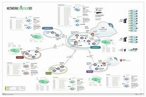 Network Diagram In 2019