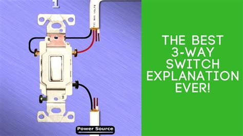 The Best Way Switch Explanation Ever Youtube