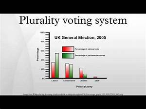 Plurality voting system - YouTube