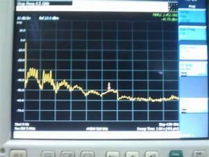 Bandpass Filter  Passive Rc Bandpass Filter Calculator
