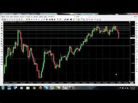 trading signals forex trading signals learn how to trade forex