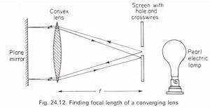 Practical Physics  Experiment 15  The Focal Length Of A
