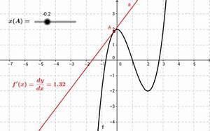 Tangente Berechnen Ohne Punkt : ableitungsfunktion einer polynomfunktion 3 grades geogebra ~ Themetempest.com Abrechnung