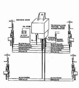 2016 Porsche Macan User Wiring Diagram Full Hd Version