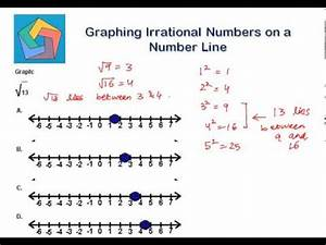 Graphing Irrational Numbers On A Number Line