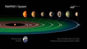 NASA: Three 'Earth-like planets' in newly discovered solar ...