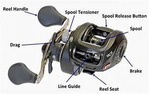 Baitcasting Fishing Reel