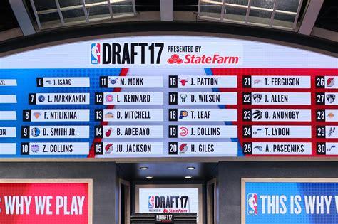 nba draft draft order start time    open thread
