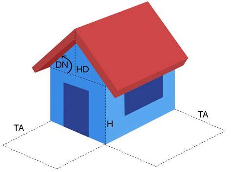 Grenzbebauung So Viel Abstand Brauchen Haus Und Garage Zum Nachbarn by Regelungen F 252 R Den Abstand Zum Nachbargrundst 252 Ck Bauen De